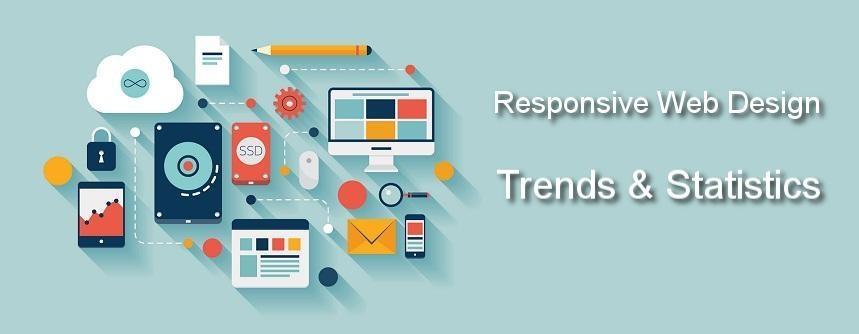 Website Design Trends & Statistics [Infographic]