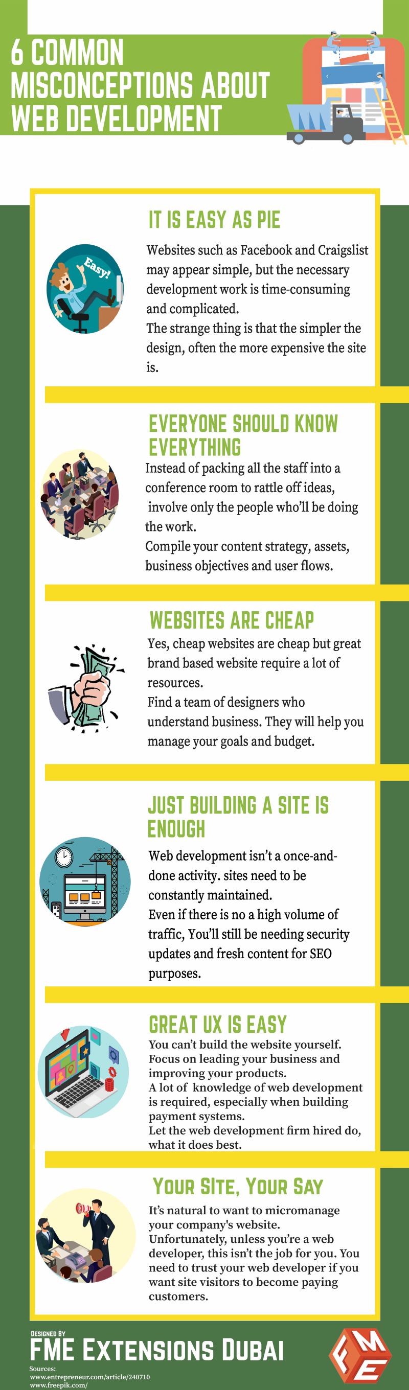 6 Common Misconceptions About Web Development [Infographic